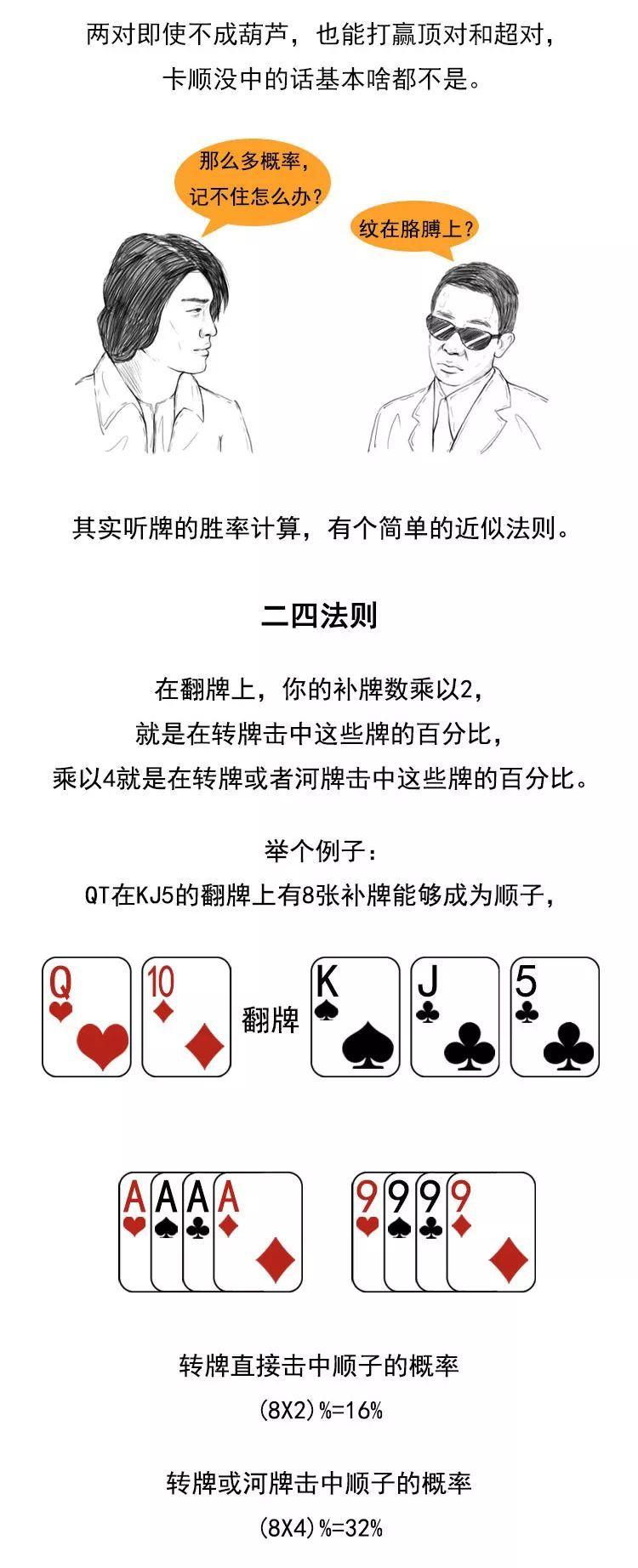 WPT德扑牌桌上故意发让你输的好牌?
