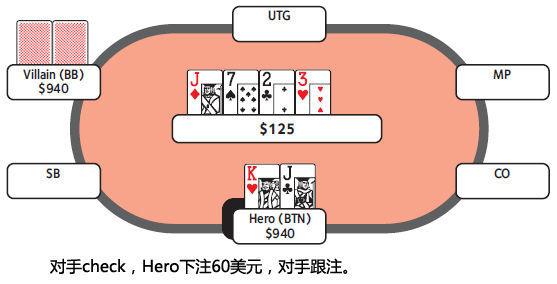 在德州扑克中的价值下注是什么意思?